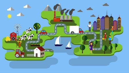 Die animierte Infografik zeigt eine grüne Insel umgeben von blauem Meer. Über die Insel führt eine Straße, auf der ein Auto und ein LKW fahren. Die Straße verbindet einen Landwirt, ein Industriegebäude und eine Stadt. miteinander. Entlang der Straße stehen vereinzelt ein paar Menschen.