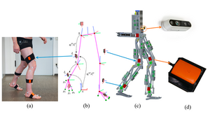 Magnetometer-free Inertial Motion Capture System with Visual Odometry