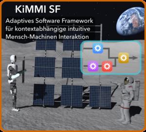 Adaptives Softwareframework für Kontextabhängige intuitive Mensch-Maschine-Interaktion