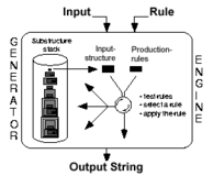 Praxisnahe Generierung natürlichsprachlicher Texte