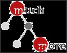Multilinguale Konzepthierarchien zur Ordnung und Retrieval von medizinischen Informationen