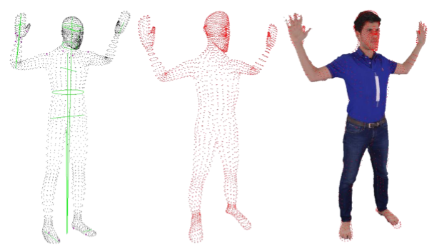 Generic template point clouds (left) and overlay of the registered template (middle) with the human body scan