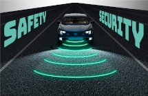 Timely Validation of Safey and Security Requirements in Autonomous Vehicles
